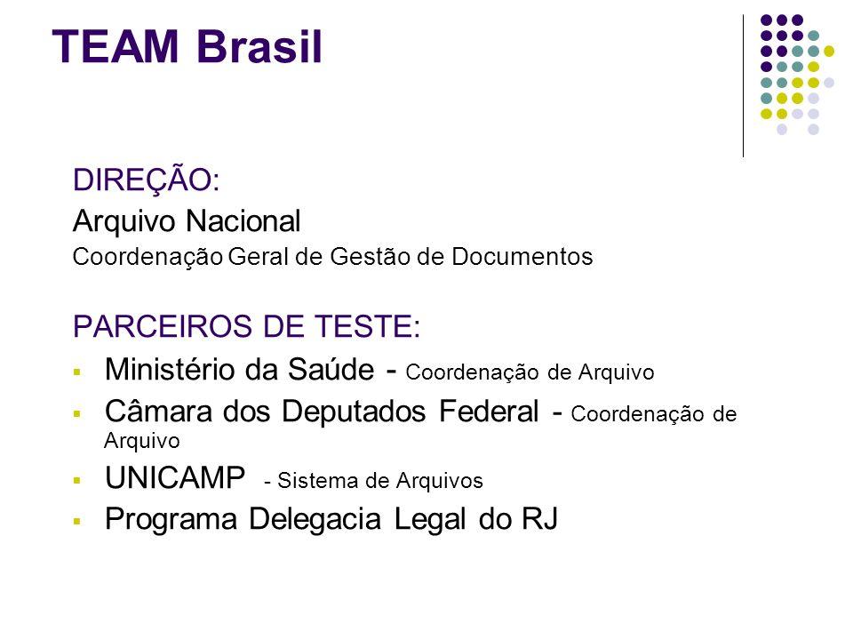 TEAM Brasil DIREÇÃO: Arquivo Nacional PARCEIROS DE TESTE: