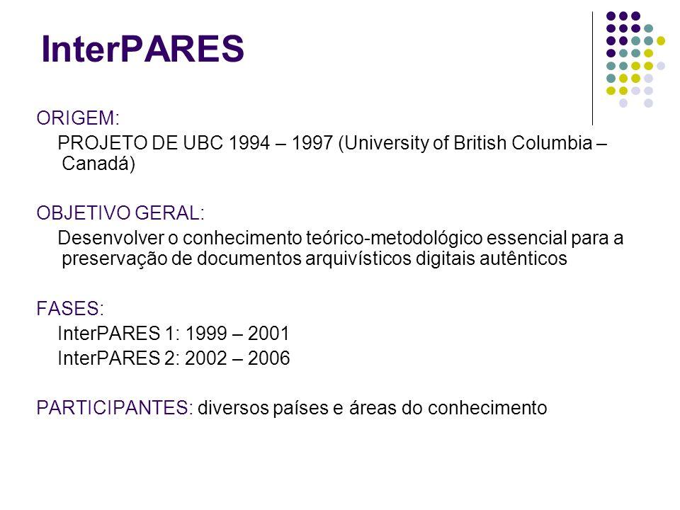 InterPARES ORIGEM: PROJETO DE UBC 1994 – 1997 (University of British Columbia – Canadá) OBJETIVO GERAL: