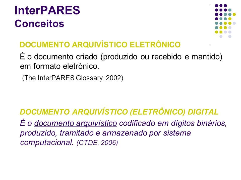 InterPARES Conceitos DOCUMENTO ARQUIVÍSTICO ELETRÔNICO. É o documento criado (produzido ou recebido e mantido) em formato eletrônico.
