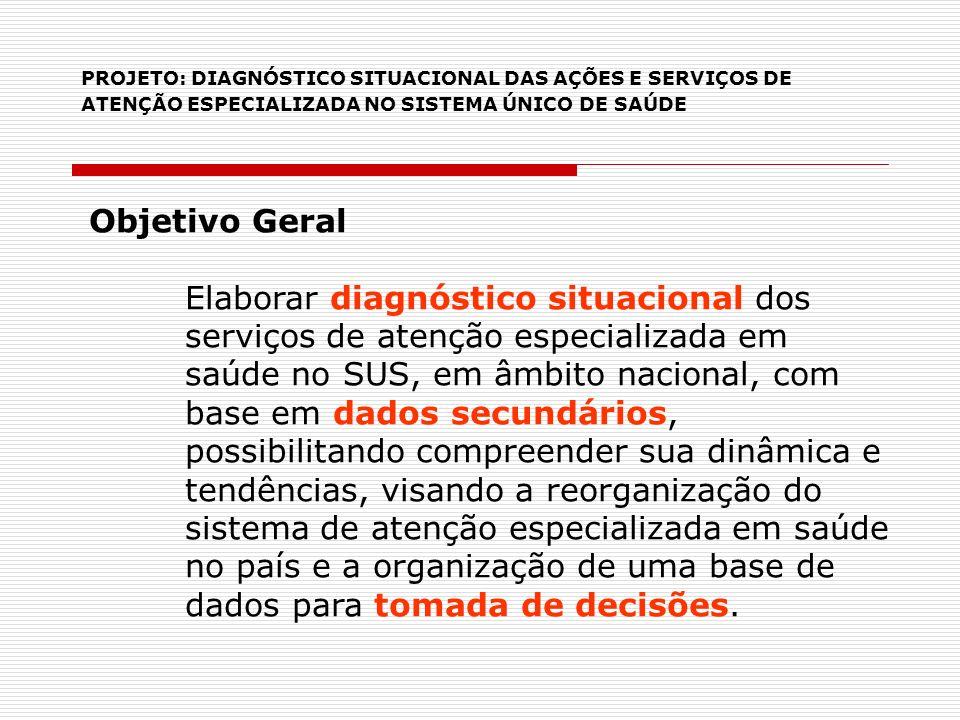 PROJETO: DIAGNÓSTICO SITUACIONAL DAS AÇÕES E SERVIÇOS DE ATENÇÃO ESPECIALIZADA NO SISTEMA ÚNICO DE SAÚDE