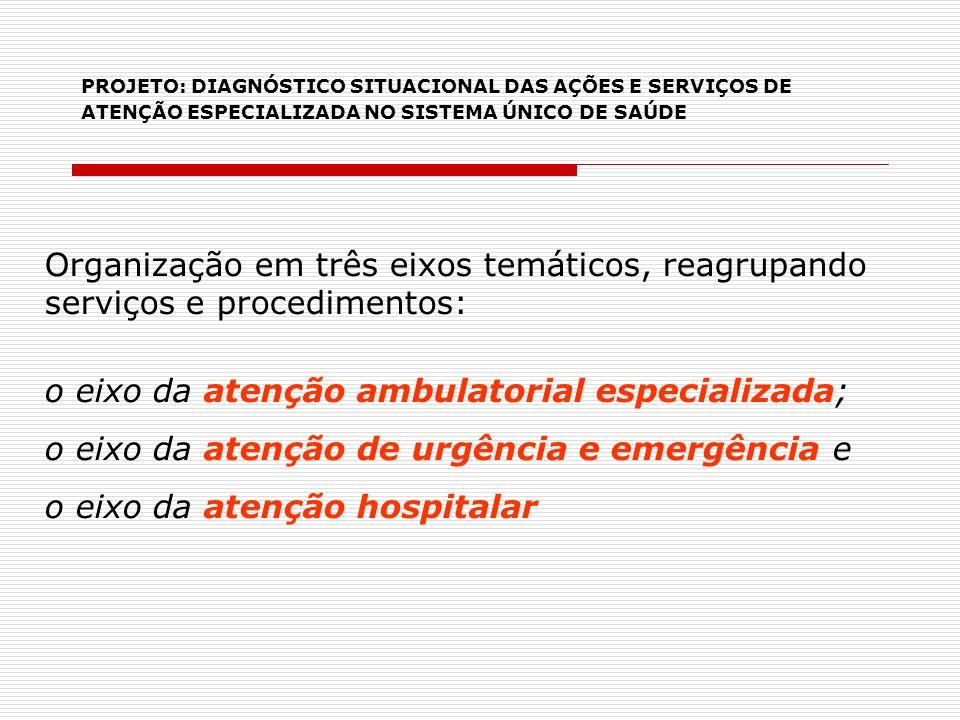 o eixo da atenção ambulatorial especializada;