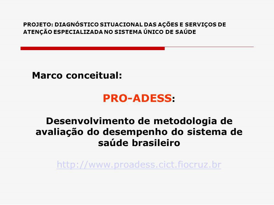 PRO-ADESS: Marco conceitual: Desenvolvimento de metodologia de