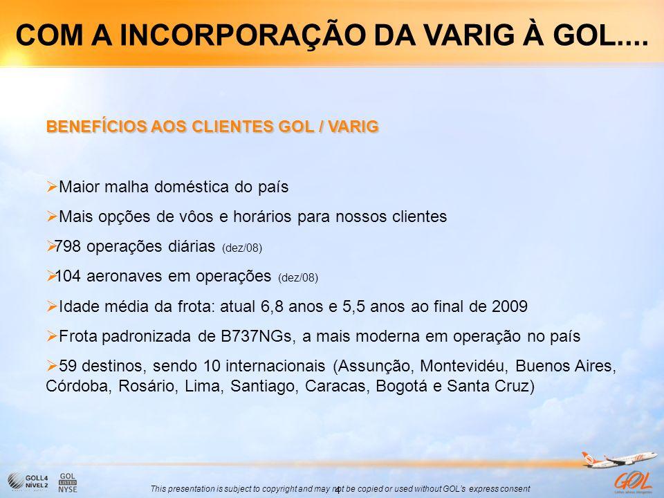 COM A INCORPORAÇÃO DA VARIG À GOL....