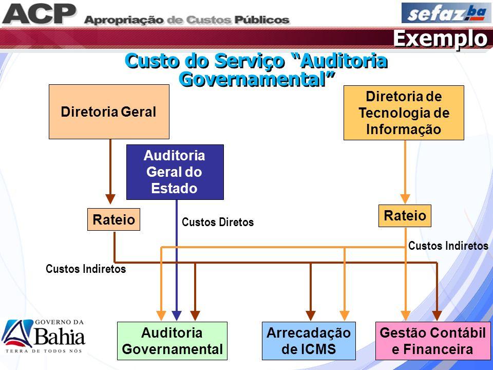 Exemplo Custo do Serviço Auditoria Governamental Diretoria Geral