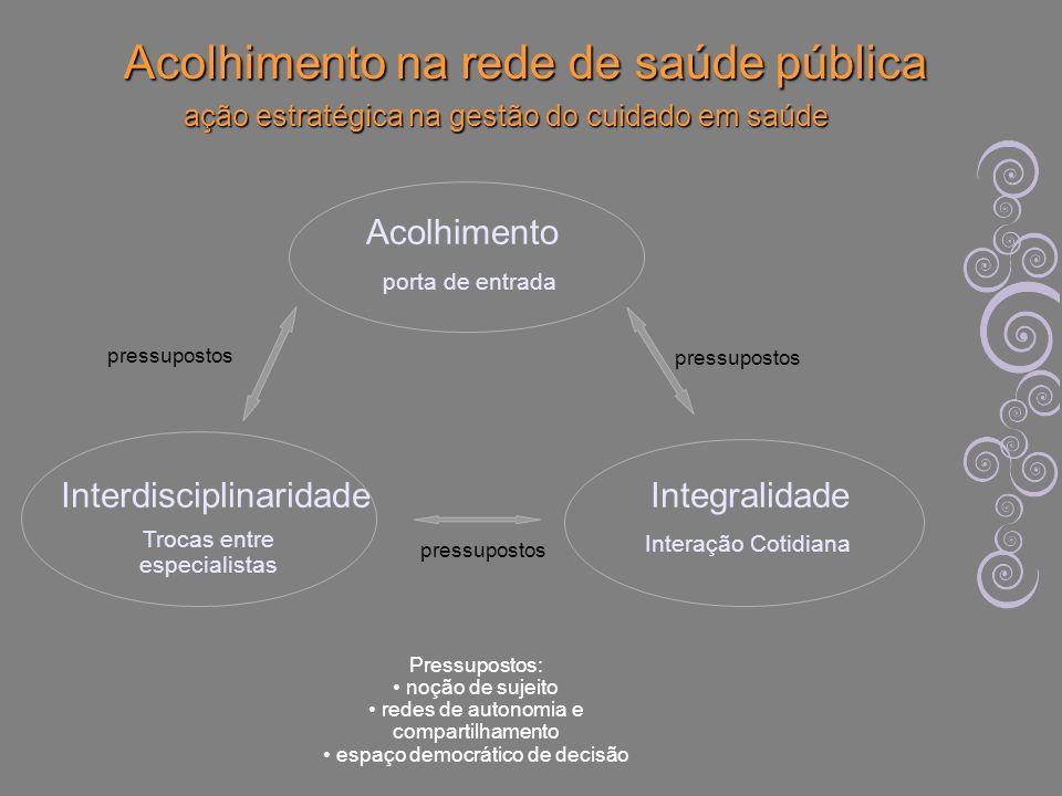 Acolhimento na rede de saúde pública