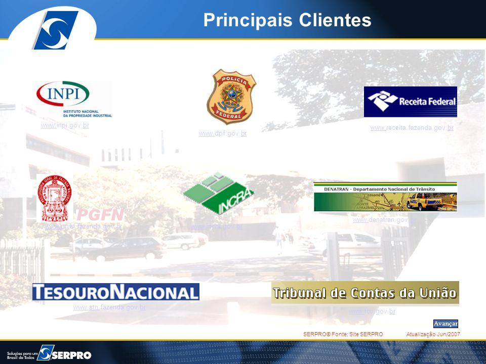 Principais Clientes www.inpi.gov.br www.receita.fazenda.gov.br