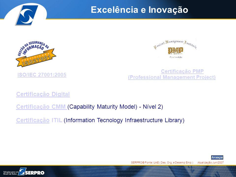 Certificação PMP (Professional Management Project)