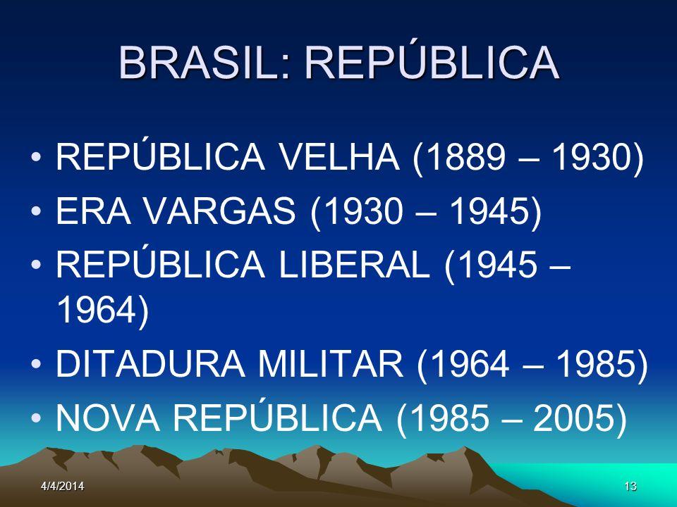 BRASIL: REPÚBLICA REPÚBLICA VELHA (1889 – 1930)