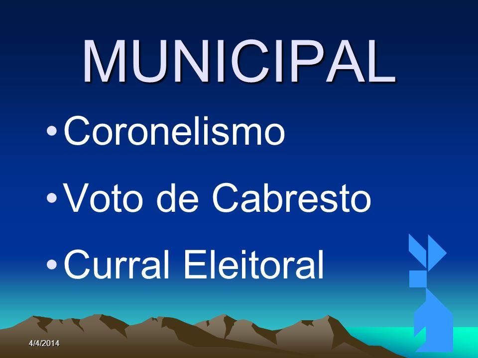 MUNICIPAL Coronelismo Voto de Cabresto Curral Eleitoral