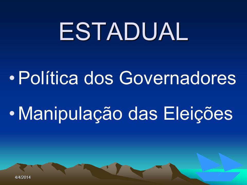 ESTADUAL Política dos Governadores Manipulação das Eleições