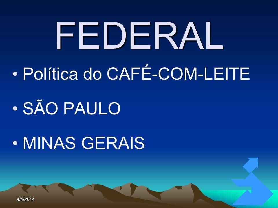 FEDERAL Política do CAFÉ-COM-LEITE SÃO PAULO MINAS GERAIS