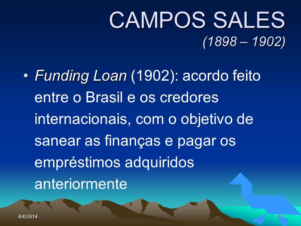 CAMPOS SALES (1898 – 1902)