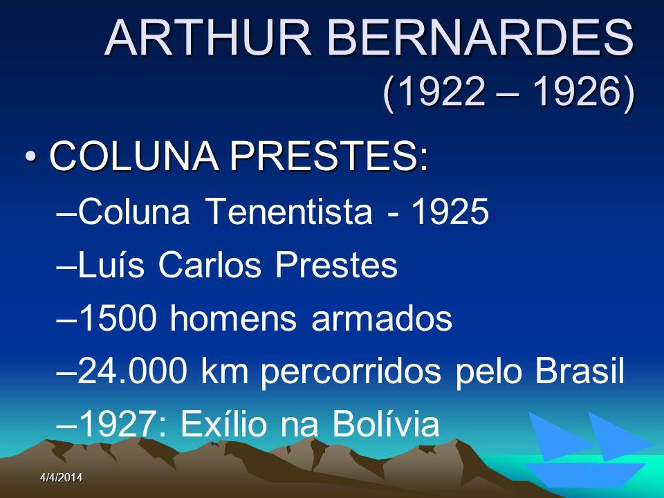 ARTHUR BERNARDES (1922 – 1926) COLUNA PRESTES: