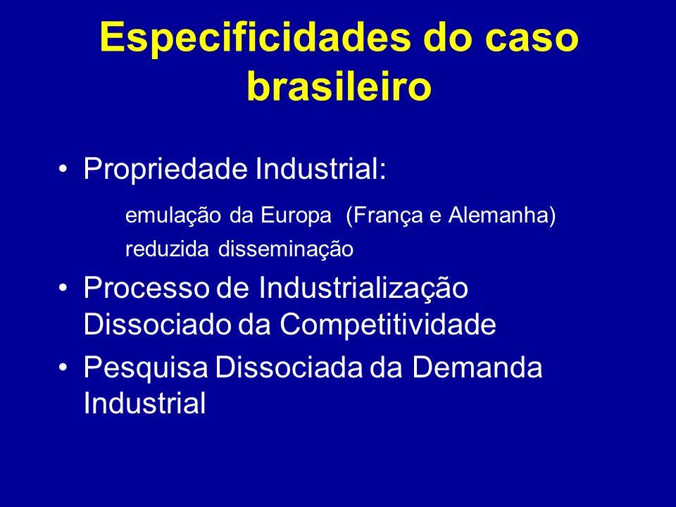 Especificidades do caso brasileiro