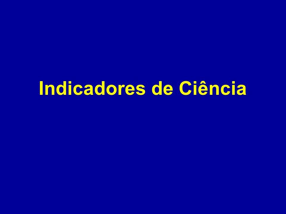 Indicadores de Ciência
