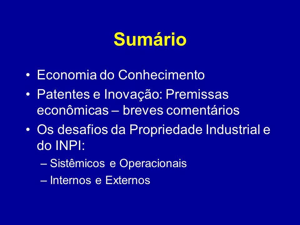 Sumário Economia do Conhecimento