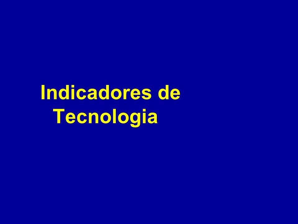 Indicadores de Tecnologia