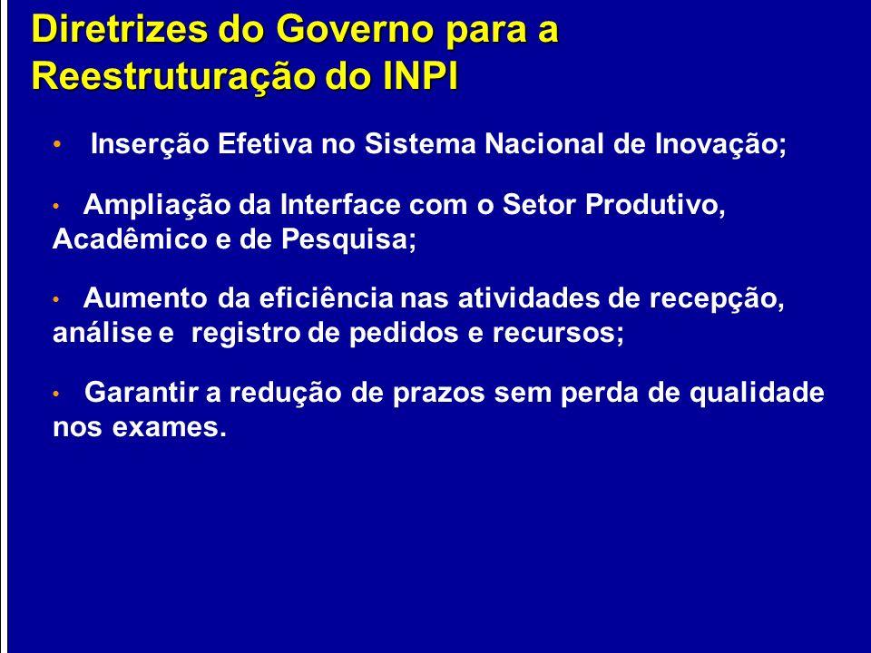 Diretrizes do Governo para a Reestruturação do INPI