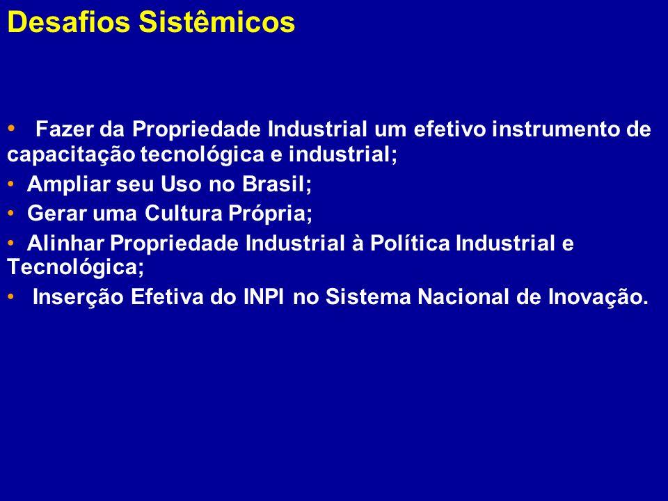 Desafios Sistêmicos Fazer da Propriedade Industrial um efetivo instrumento de capacitação tecnológica e industrial;
