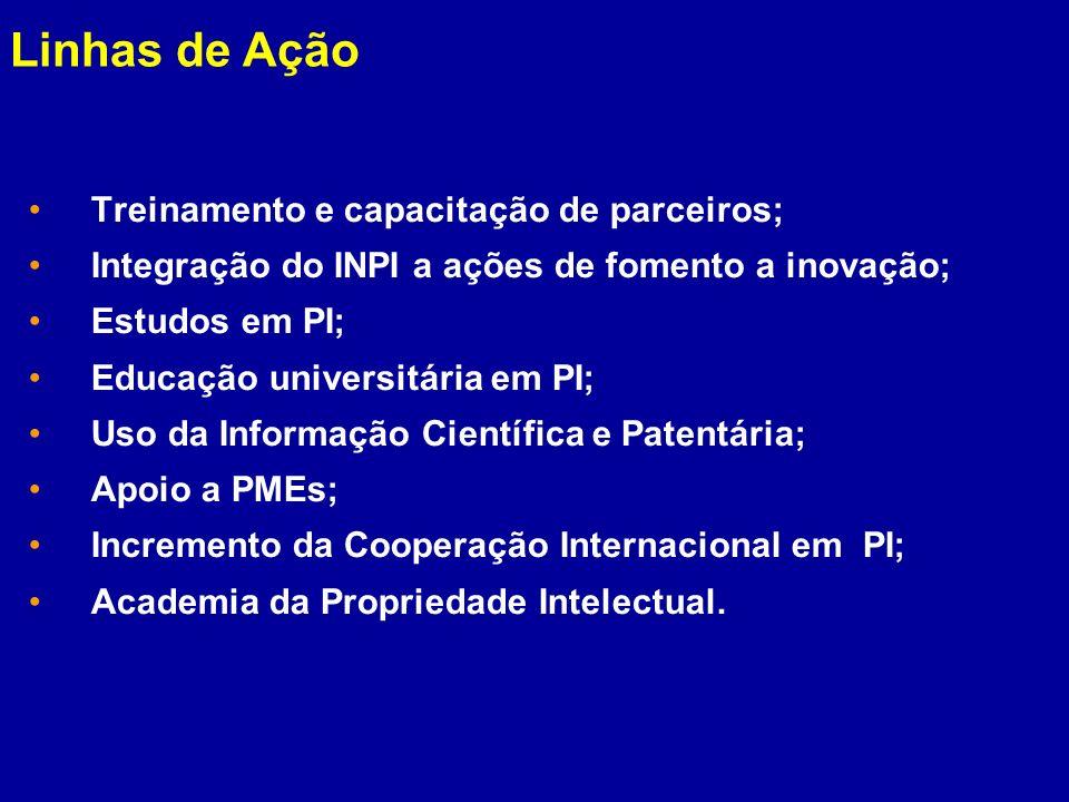 Linhas de Ação Treinamento e capacitação de parceiros;
