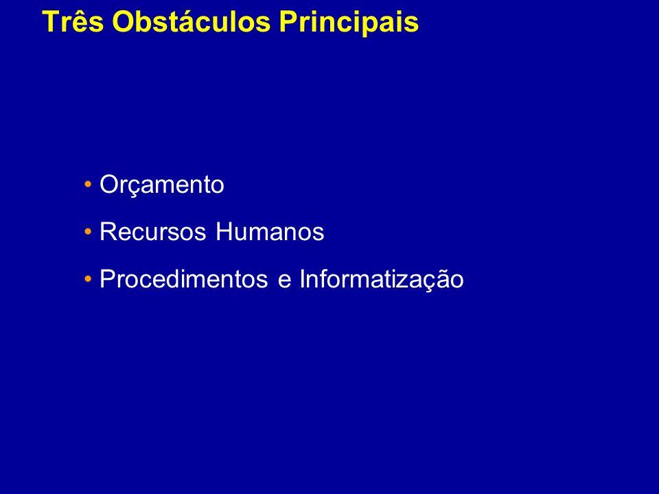 Três Obstáculos Principais