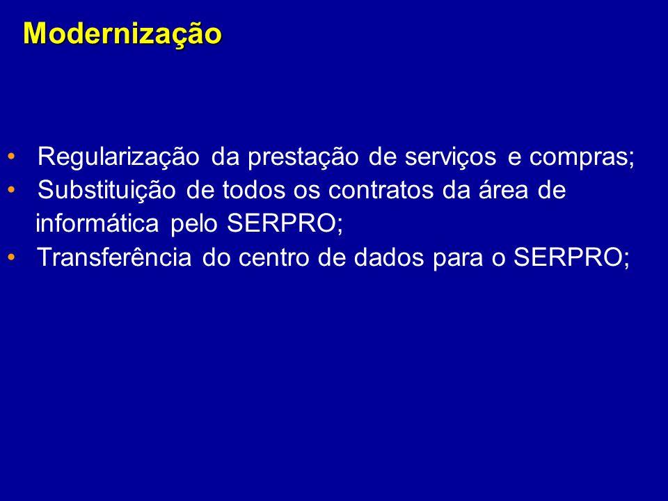 Modernização Regularização da prestação de serviços e compras;