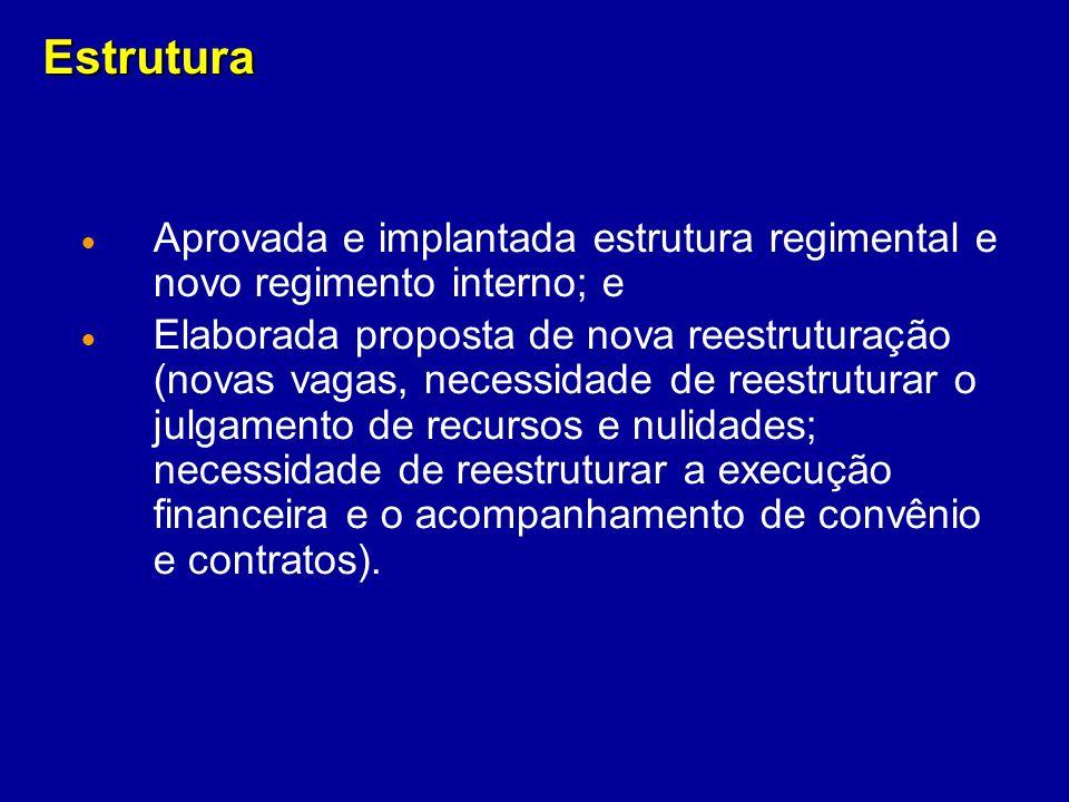 Estrutura Aprovada e implantada estrutura regimental e novo regimento interno; e.