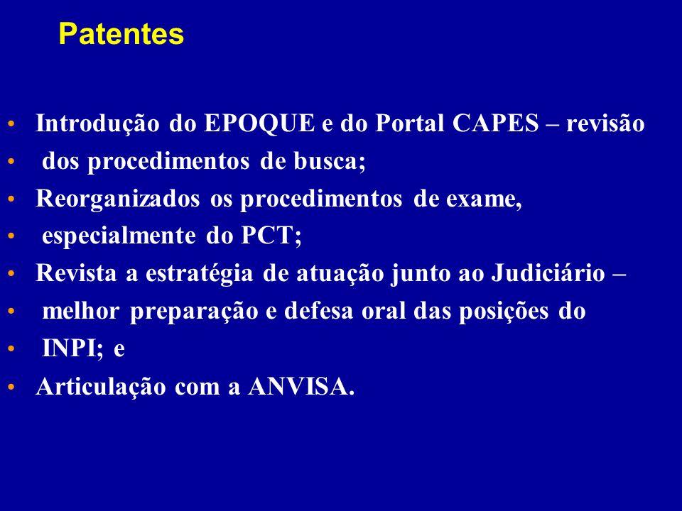 Patentes Introdução do EPOQUE e do Portal CAPES – revisão