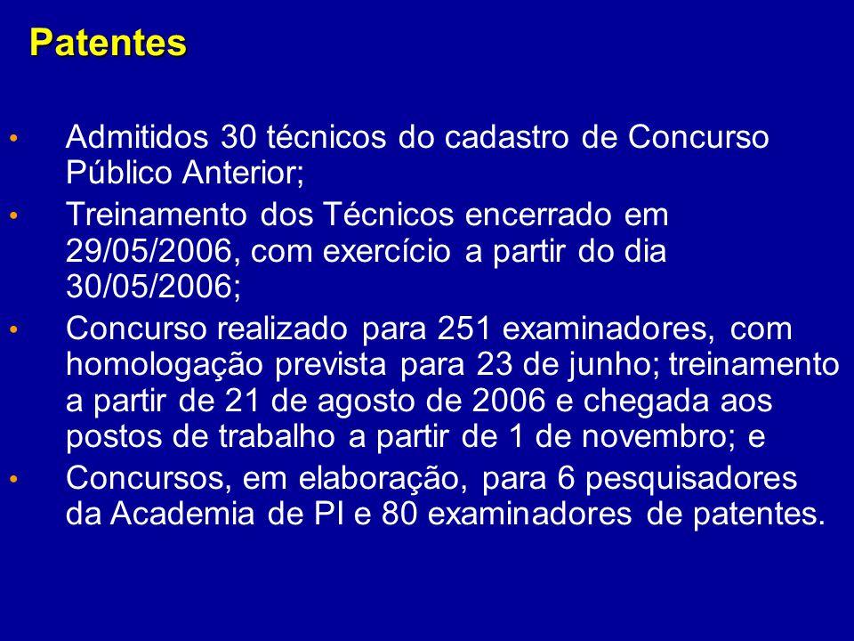 Patentes Admitidos 30 técnicos do cadastro de Concurso Público Anterior;