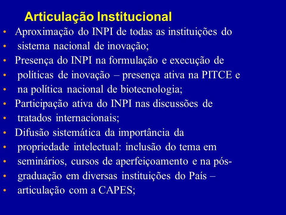 Articulação Institucional