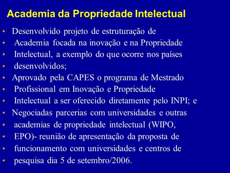 Academia da Propriedade Intelectual