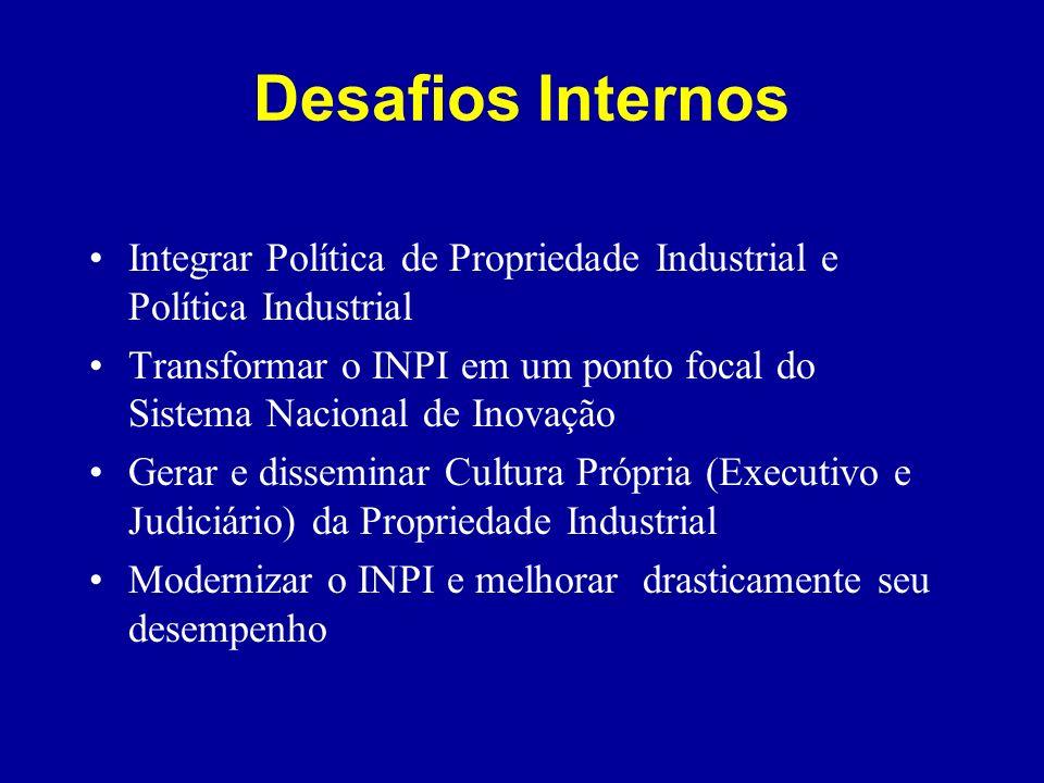Desafios Internos Integrar Política de Propriedade Industrial e Política Industrial.
