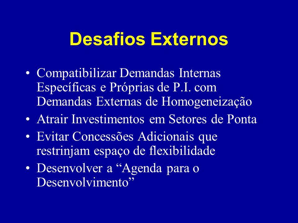 Desafios Externos Compatibilizar Demandas Internas Específicas e Próprias de P.I. com Demandas Externas de Homogeneização.