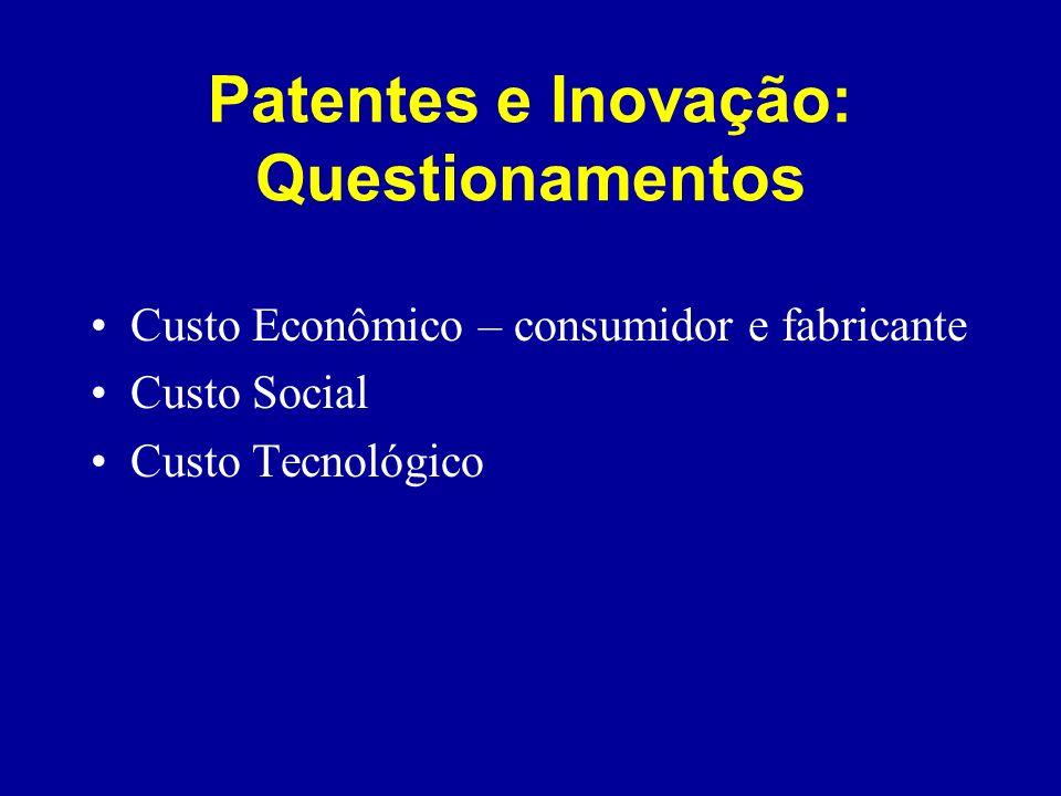 Patentes e Inovação: Questionamentos