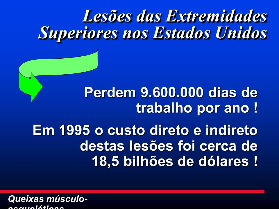 Lesões das Extremidades Superiores nos Estados Unidos