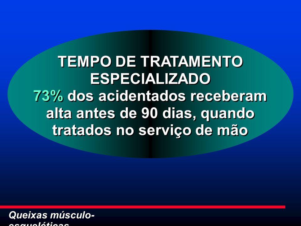 TEMPO DE TRATAMENTO ESPECIALIZADO