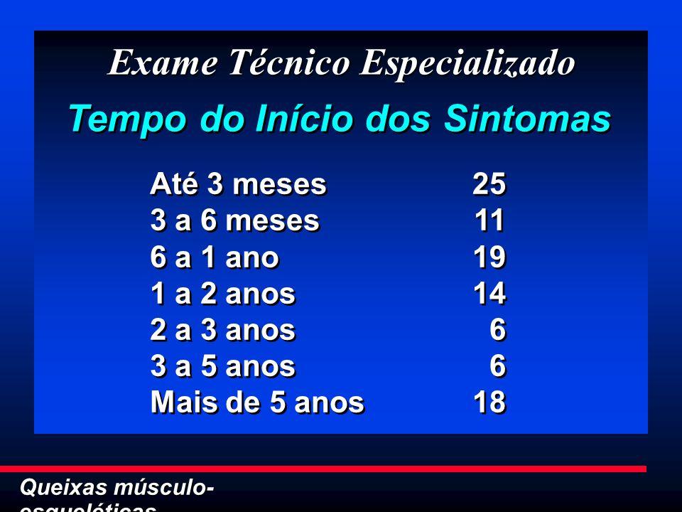 Exame Técnico Especializado Tempo do Início dos Sintomas