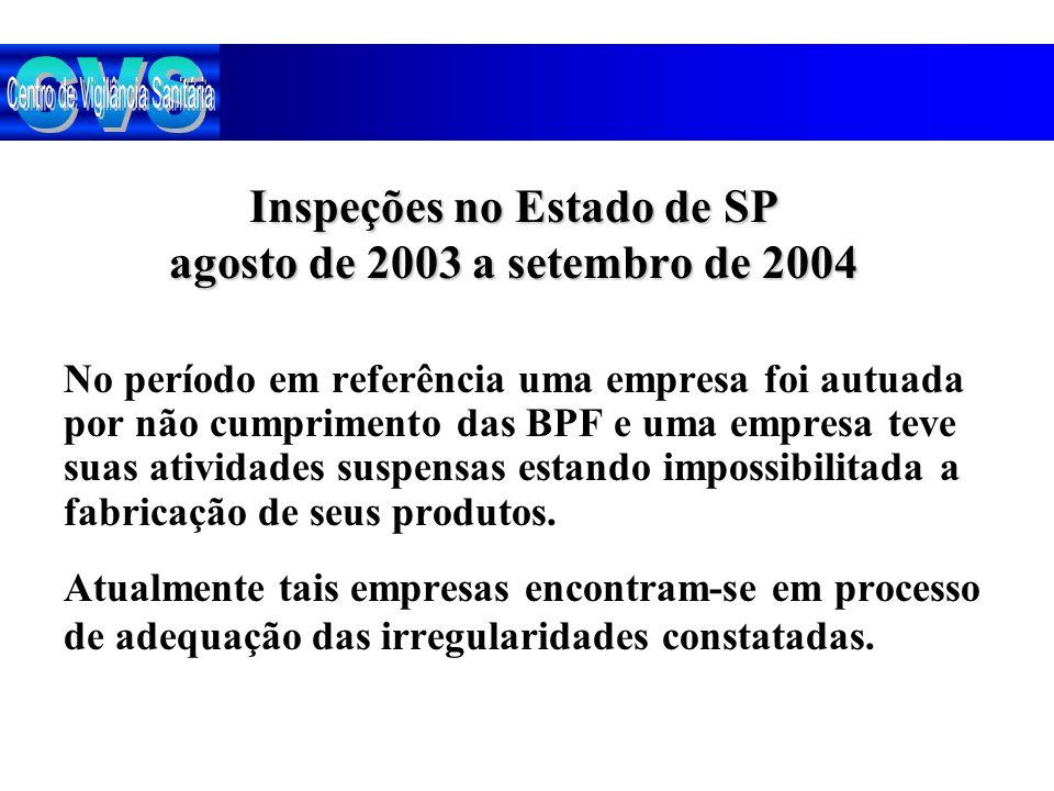 Inspeções no Estado de SP agosto de 2003 a setembro de 2004