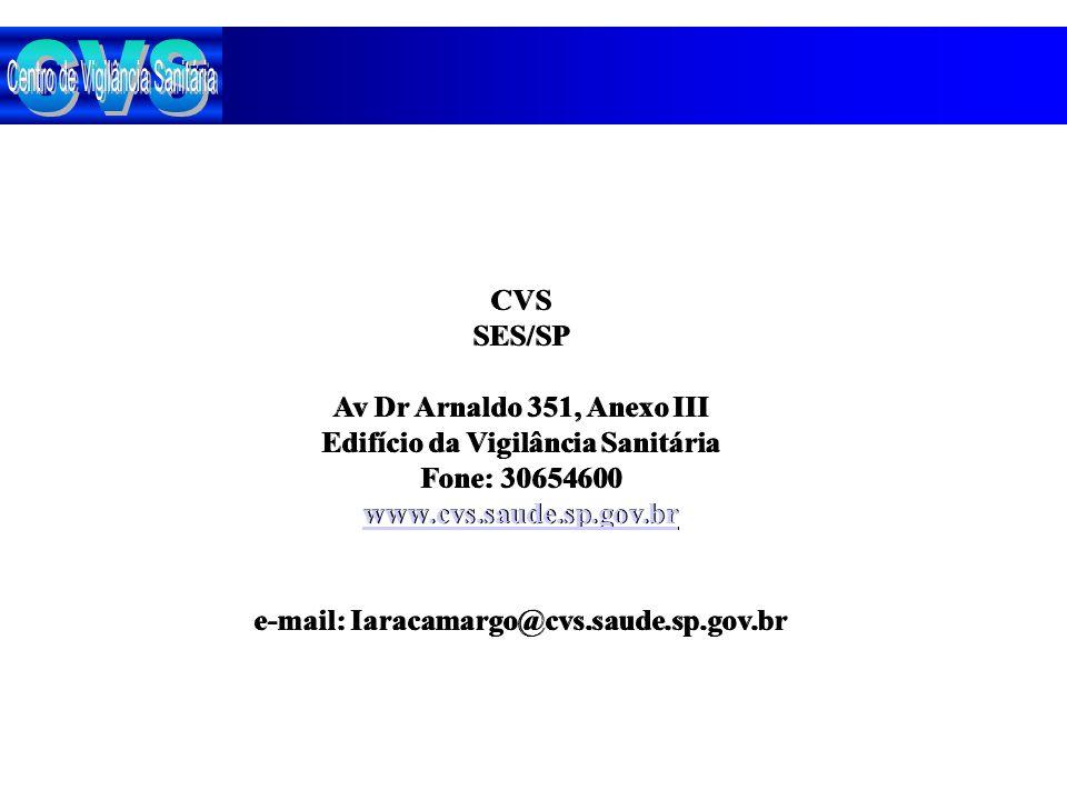 CVS CVS SES/SP Av Dr Arnaldo 351, Anexo III