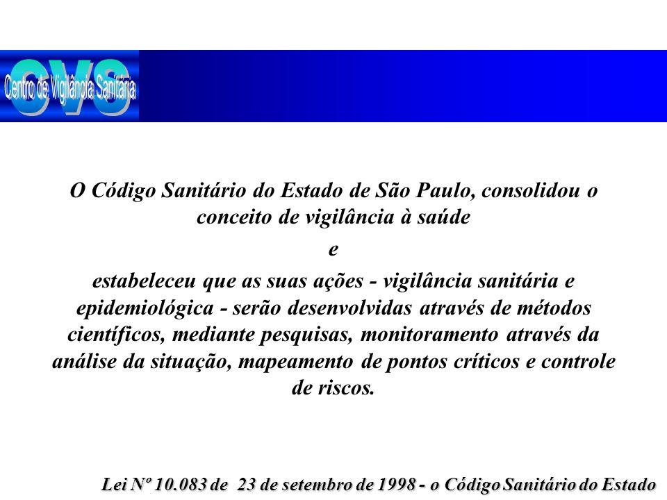 Lei Nº 10.083 de 23 de setembro de 1998 - o Código Sanitário do Estado