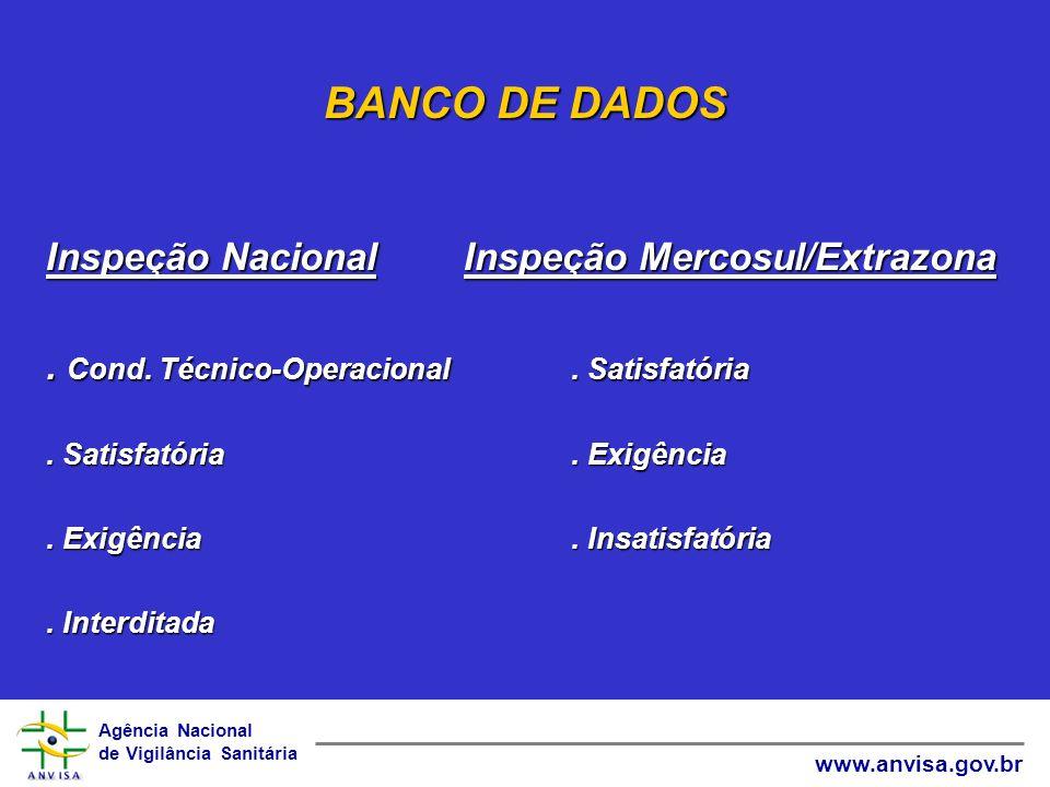 BANCO DE DADOS Inspeção Nacional Inspeção Mercosul/Extrazona