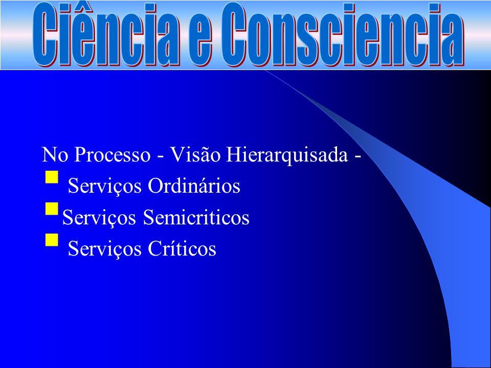 Ciência e Consciencia No Processo - Visão Hierarquisada -