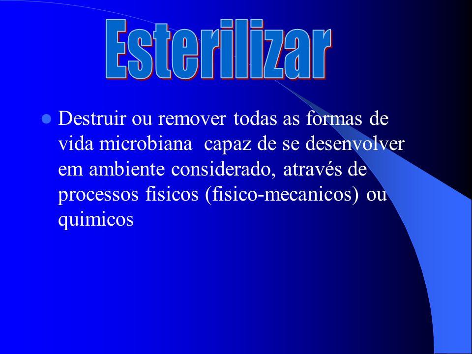 Esterilizar