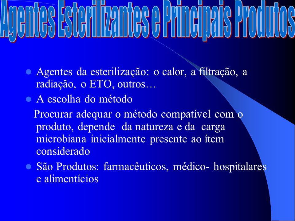 Agentes Esterilizantes e Principais Produtos