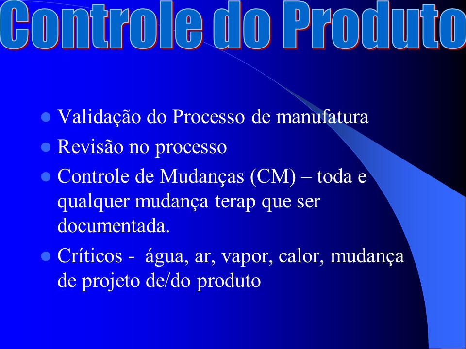 Controle do Produto Validação do Processo de manufatura