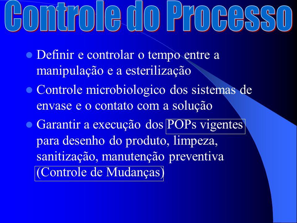 Controle do Processo Definir e controlar o tempo entre a manipulação e a esterilização.