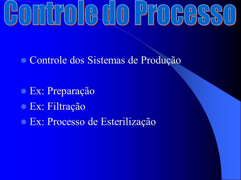 Controle do Processo Controle dos Sistemas de Produção Ex: Preparação