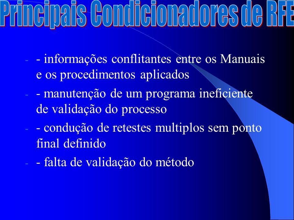 Principais Condicionadores de RFE