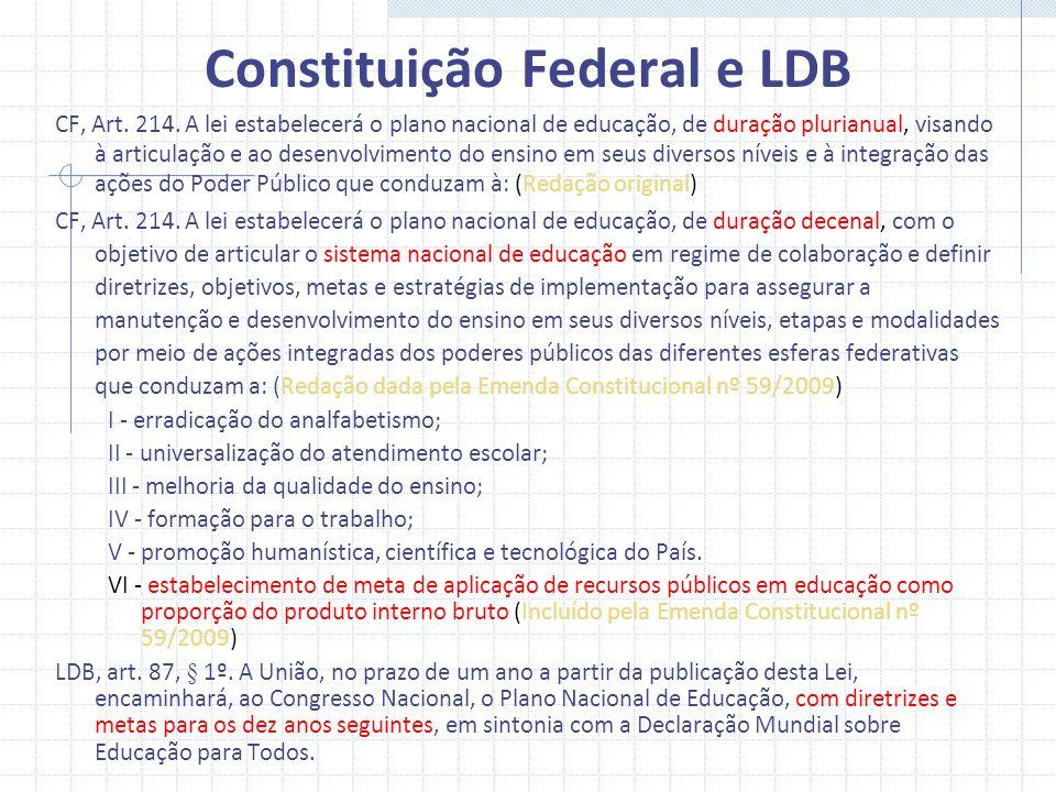 Constituição Federal e LDB