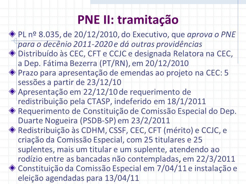 PNE II: tramitação PL nº 8.035, de 20/12/2010, do Executivo, que aprova o PNE para o decênio 2011-2020 e dá outras providências.